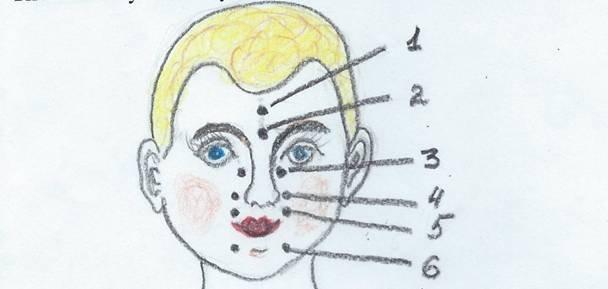 рис.1 схема точечного массажа