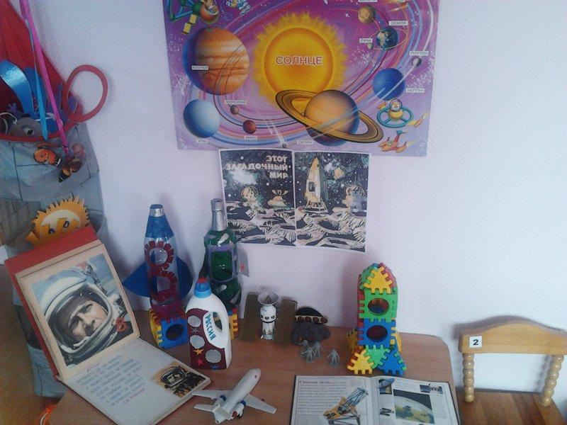 картинка уголка космос в детском саду